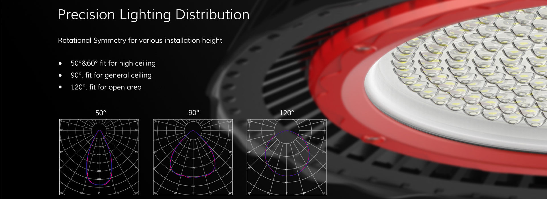 HiCloud-Precision-Lighting-Distribution